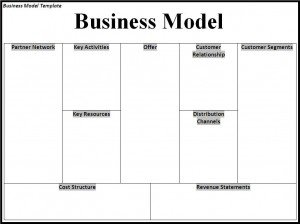 Business-Model-Template (1)